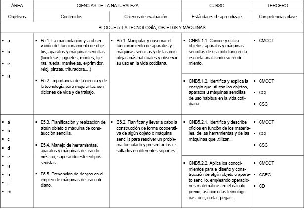 Decreto del DOG nº 171 de 2014/9/9 - Xunta de Galicia