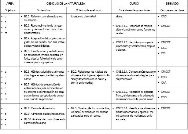 xunta galicia didactica matematica: